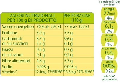 TABELLA-NUTRIZIONALE-RIUNIONI-WEIGHT-WATCHERS-DIETA-WEIGHT-WELLNESS